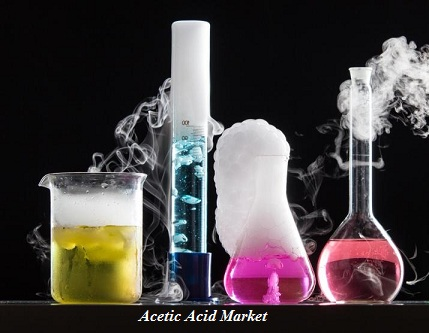 Global Acetic Acid Market will hit around USD 13.65 Billion in 2021: Zion Market Research