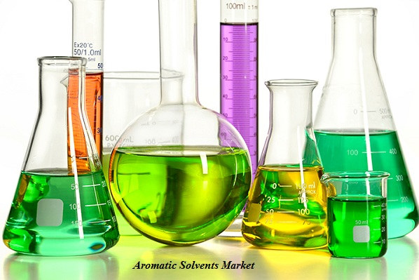 Global Aromatic Solvents Market : 2015 Industry Size, Shares, Segment & Forecast up to 2021