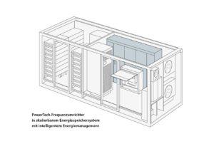 PowerTech Frequenzumrichter in skalierbarem Energiespeichersystem mit intelligentem Energiemanagement.