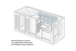 Knorr-Bremse PowerTech frequency converter in a scalable energy storage system with intelligent energy management.