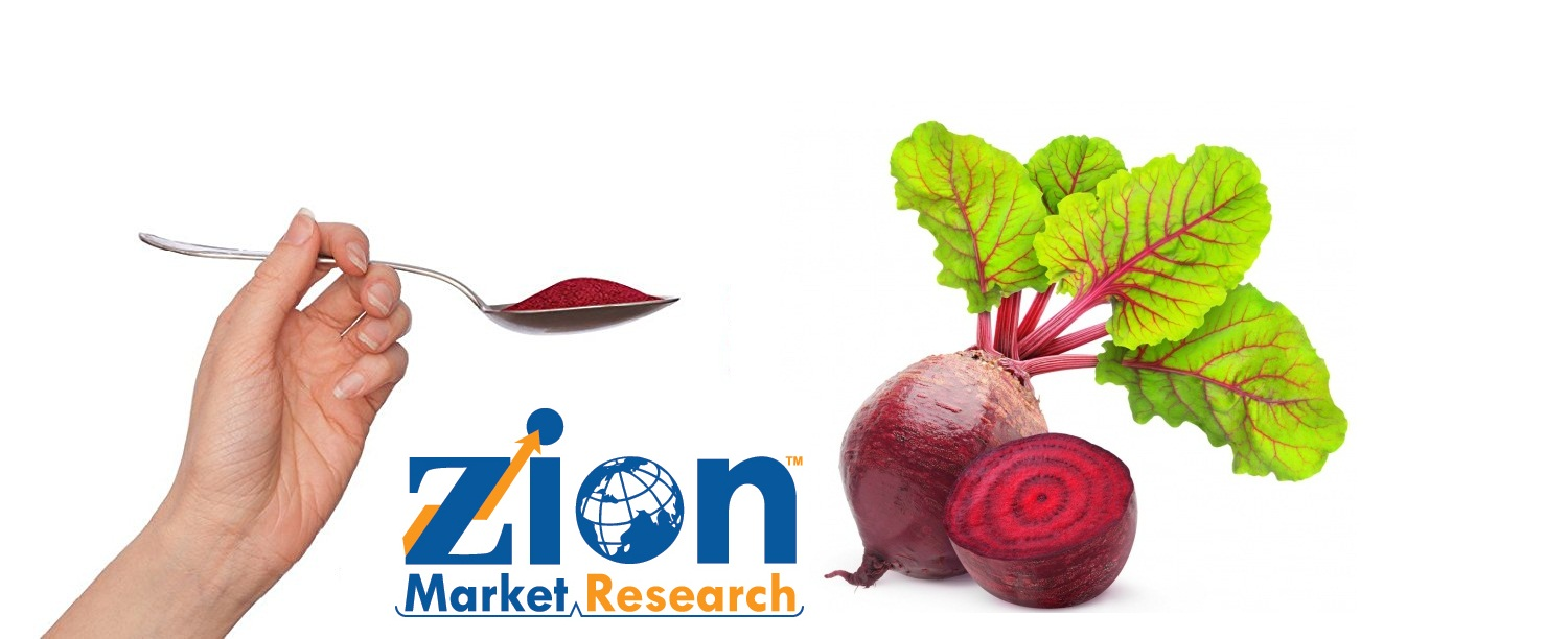 Global Beetroot Powder Market: Type, Application, Size, Trends, Industry Share and Forecast, 2016 – 2024