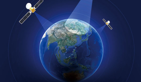 Navigation Satellite System Industry Recent Study Including Current Trends and Development Factors by Global Industry 2018–2025
