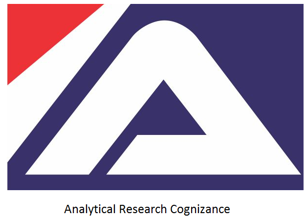 Webbing Market: Drivers, Revenue, Application Industry Demand Analysis 2025