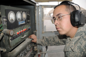 Aerospace & Military Auxiliary Power Unit (APU) Market