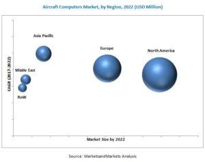 market computer-aircraft