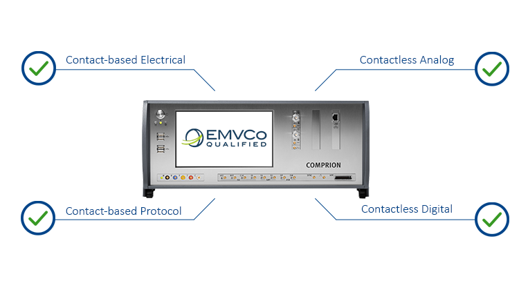 COMPRION the world's only supplier of all EMVCo conformance tests for POS terminals