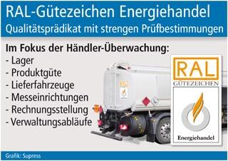 Mehr Transparenz beim Energie-Einkauf