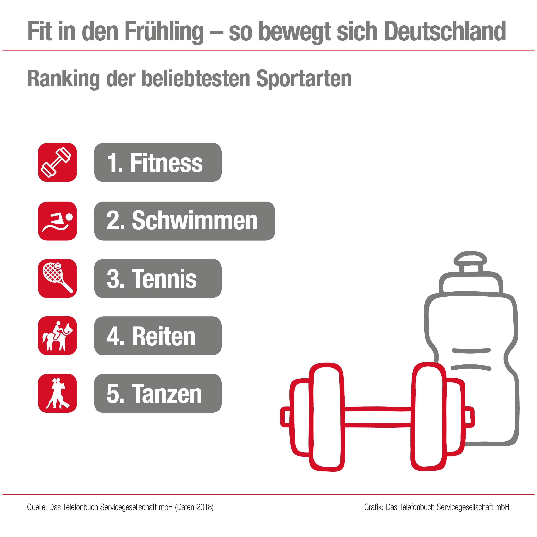 Fit in den Frühling: Das sind Deutschlands Lieblingssportarten