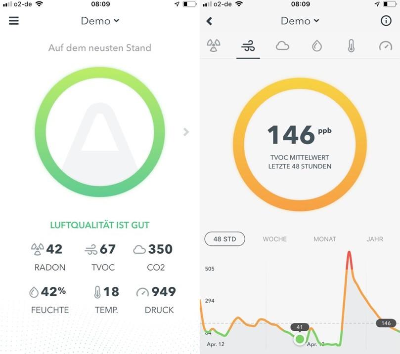 Airthings Wave App ist jetzt auf Deutsch erhältlich