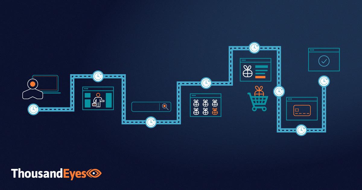 ThousandEyes Synthetics ermöglicht proaktive Erkennung von Performance-Problemen bei kritischen Unternehmensanwendungen