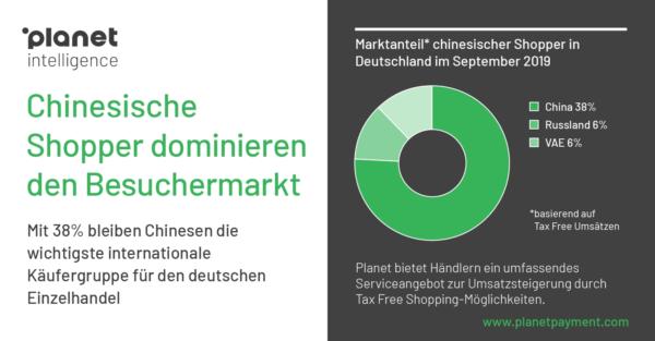 Große Chancen für den deutschen Mittelstand – Internationale Shopper bevorzugen das lokale Einkaufserlebnis