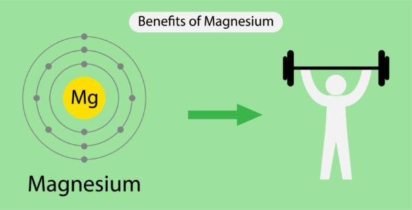 Was ist Magnesiumöl?