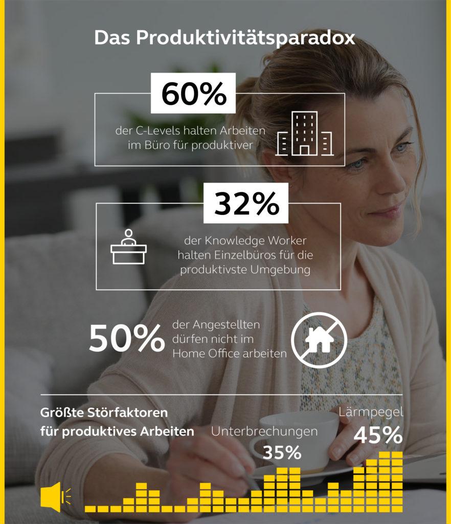 Jabra_Report_Infographic_DE-02-882x1024 Jabra Führungskräfte-Studie 2019: Ratlosigkeit bei Produktivitätsmessung und -steigerung