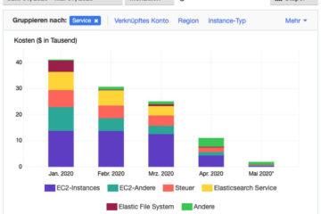 Kosten für IT-Infrastruktur in der Cloud um 80 -90% senken mit Kubernetes
